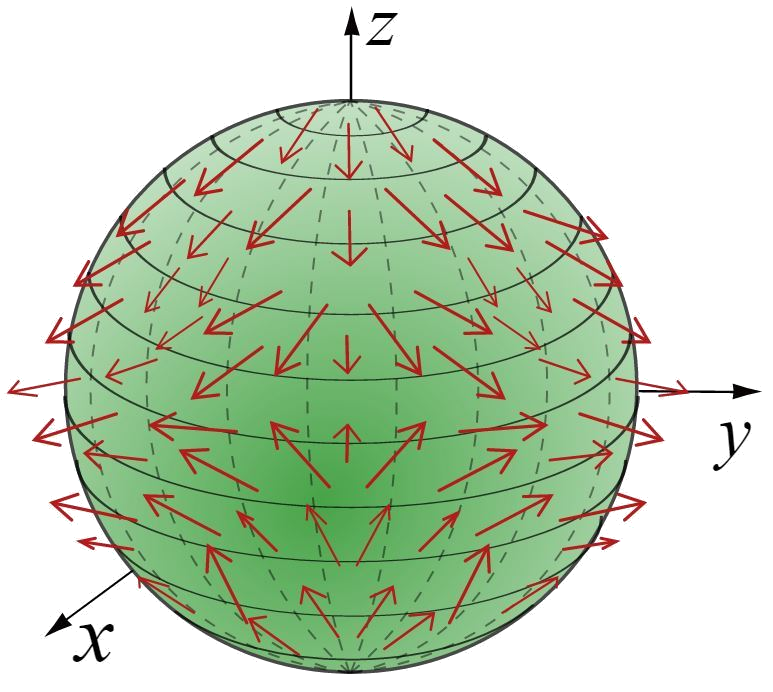 Vectorial field on a sphere